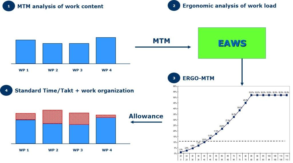 Ergo-UAS ENG